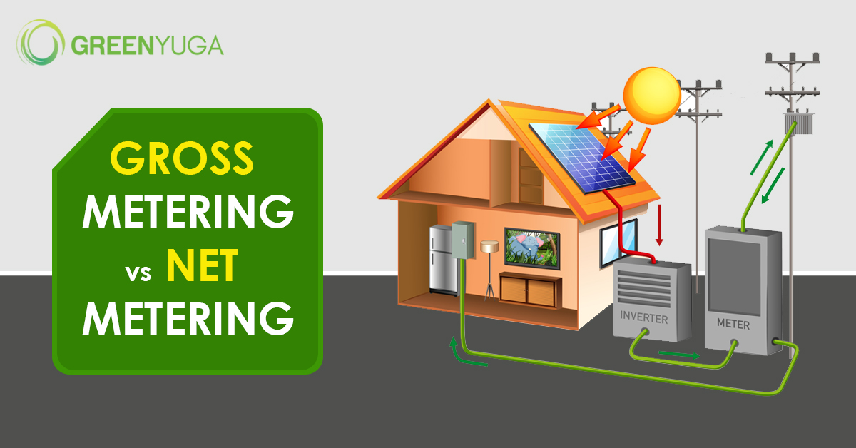 What is Net-Metering and Gross Metering & How it works?